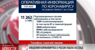 данные по коронавирусу на 17.07.2020