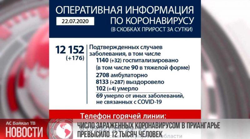Сводка по коронавирусу на 23.07.2020